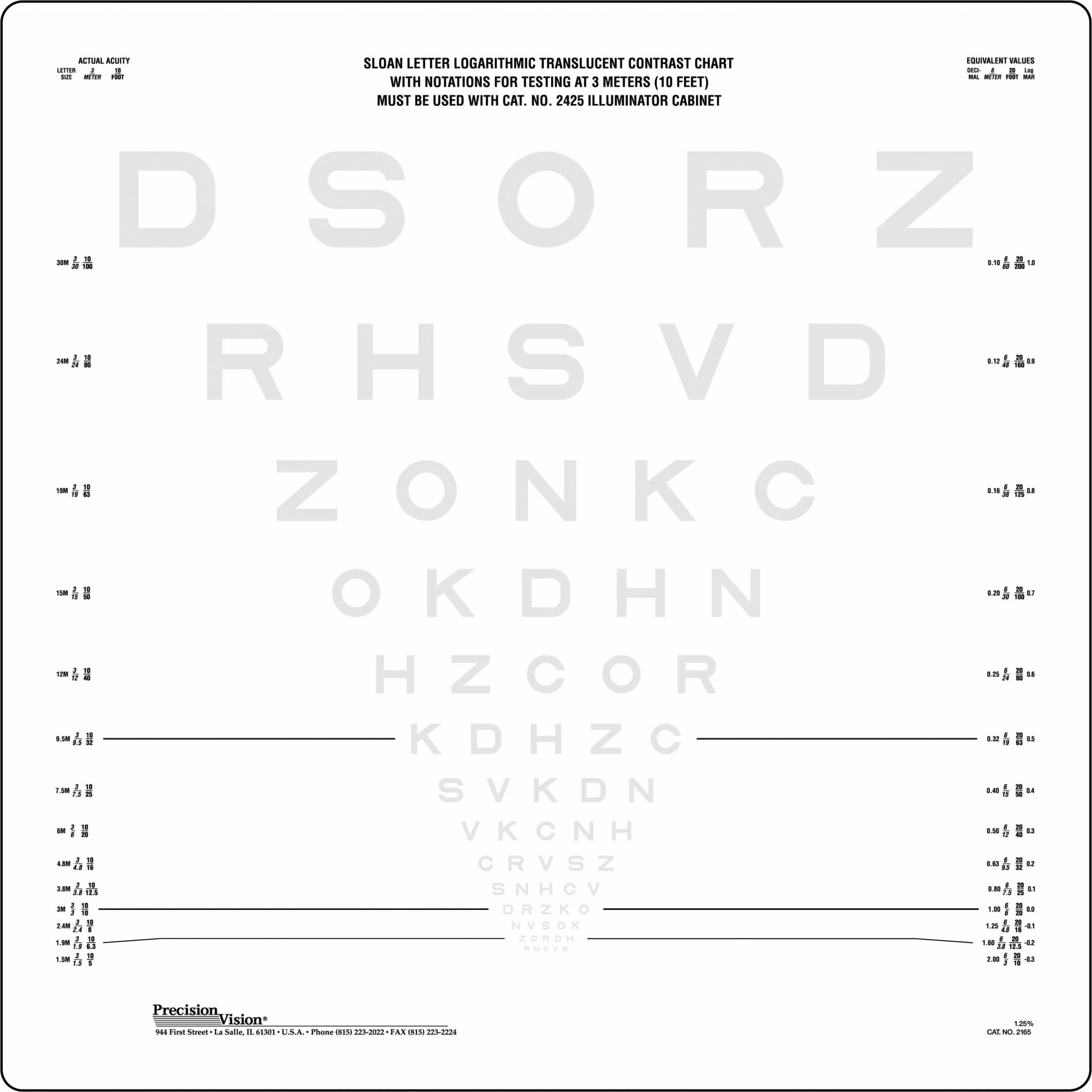 3 Meter 10 Ft Low Contrast Etdrs Eye Charts Precision Vision