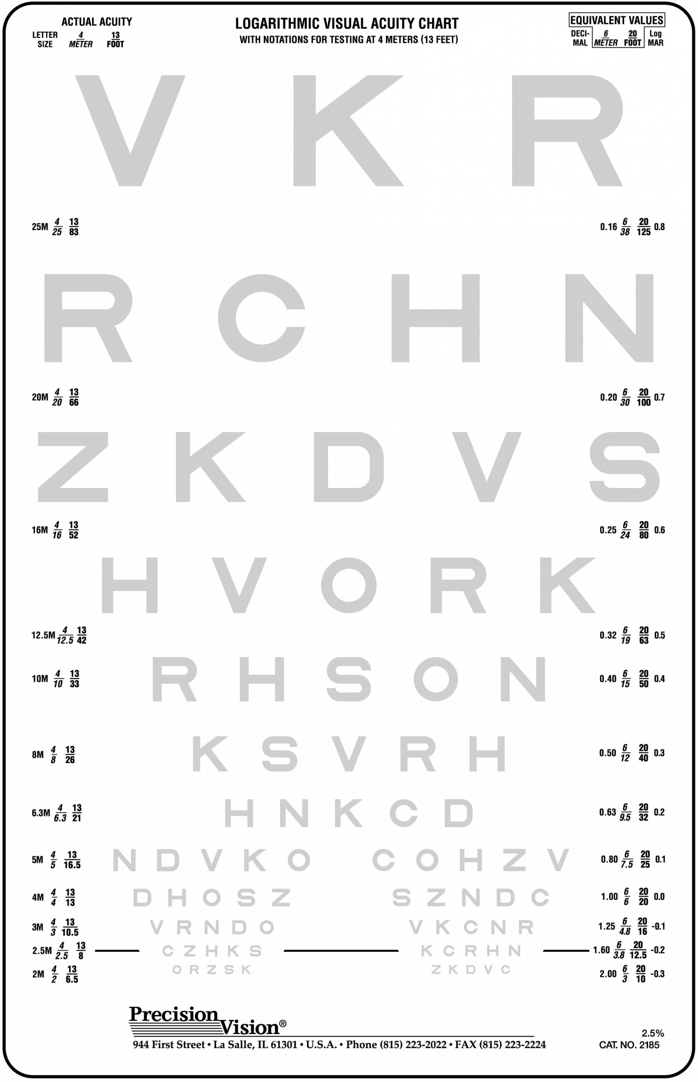 Low contrast sloan translucent eye chart 25 precision vision low contrast sloan translucent eye chart nvjuhfo Choice Image