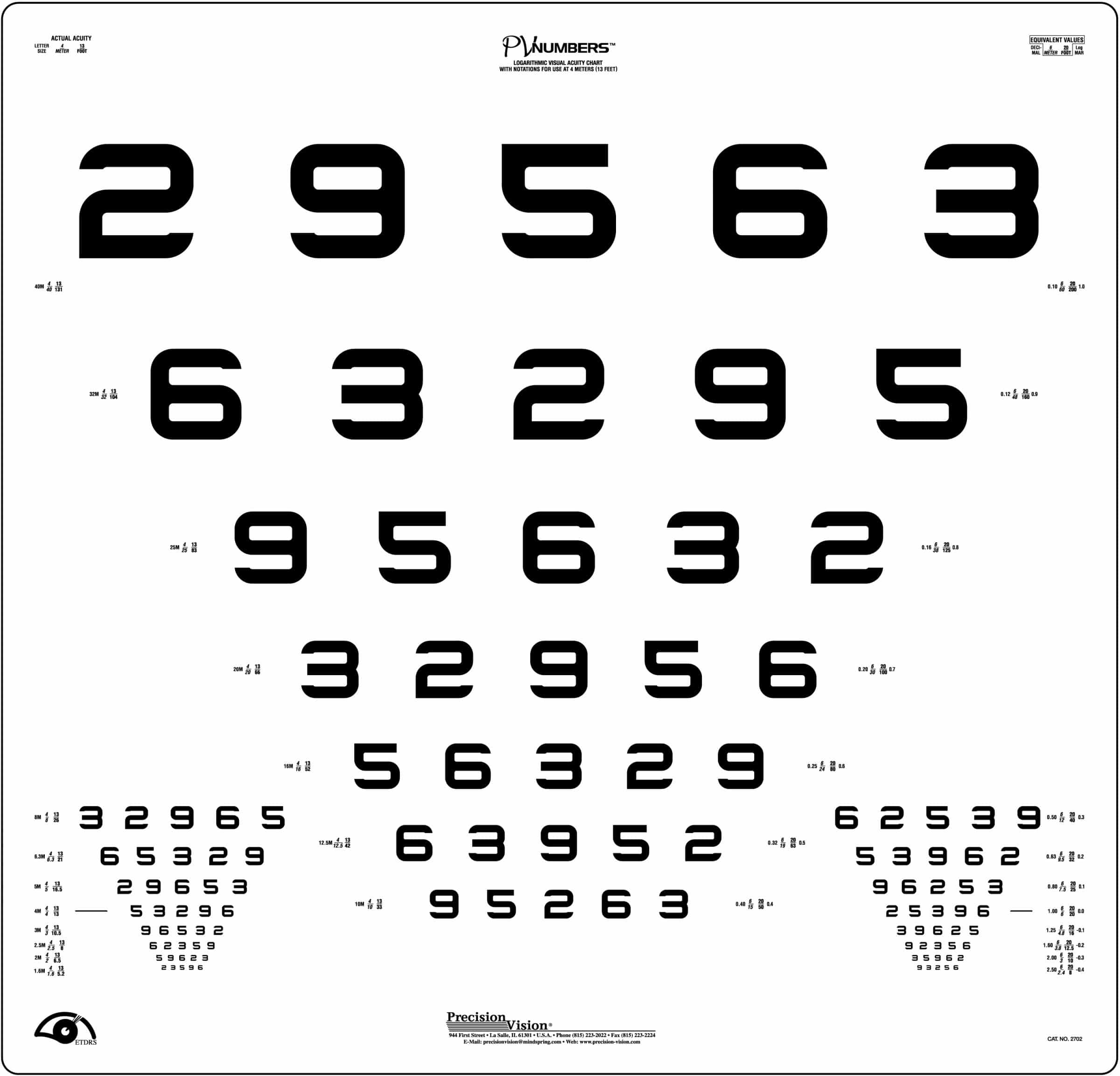 Pv numbers acuity chart for 4 meters precision vision