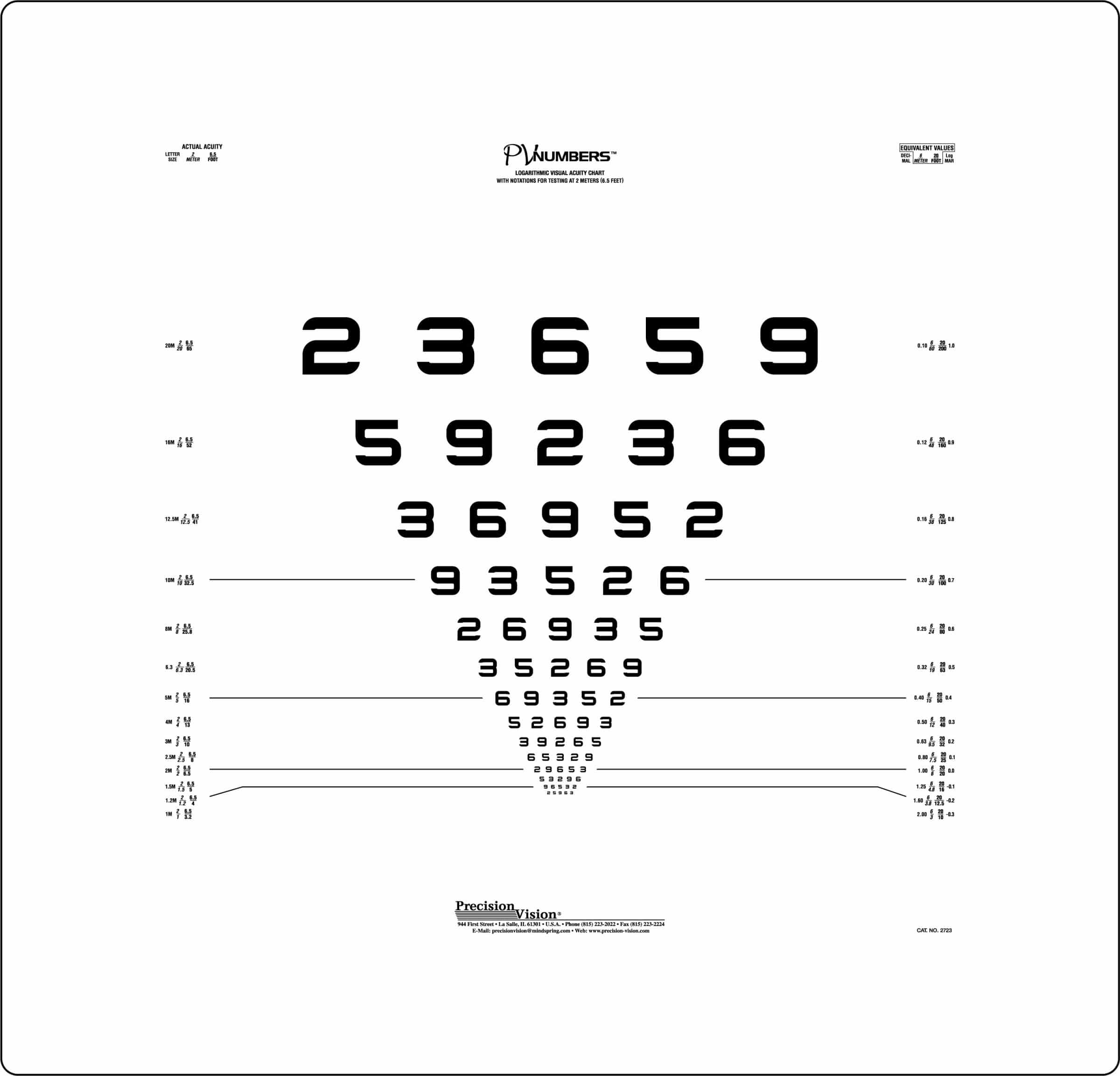 2 25 meter 65 83 ft high contrast eye charts precision vision 6500 add to cart nvjuhfo Choice Image