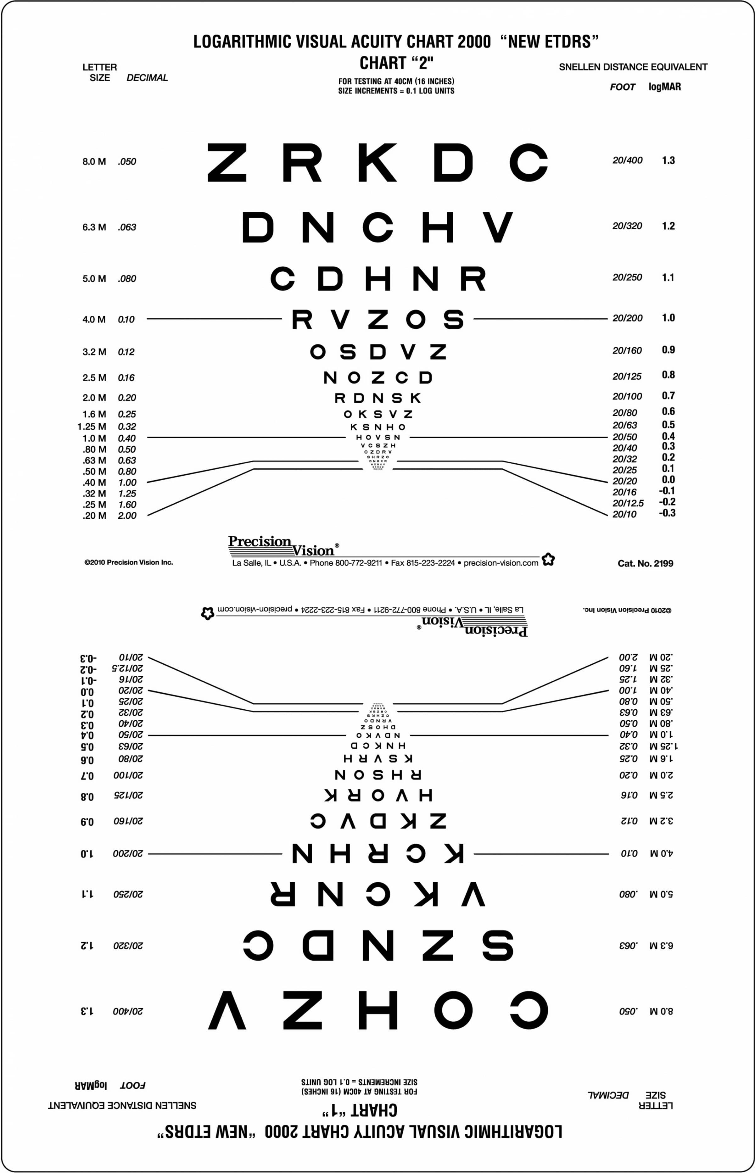 Near Vision Reading Charts Precision Vision
