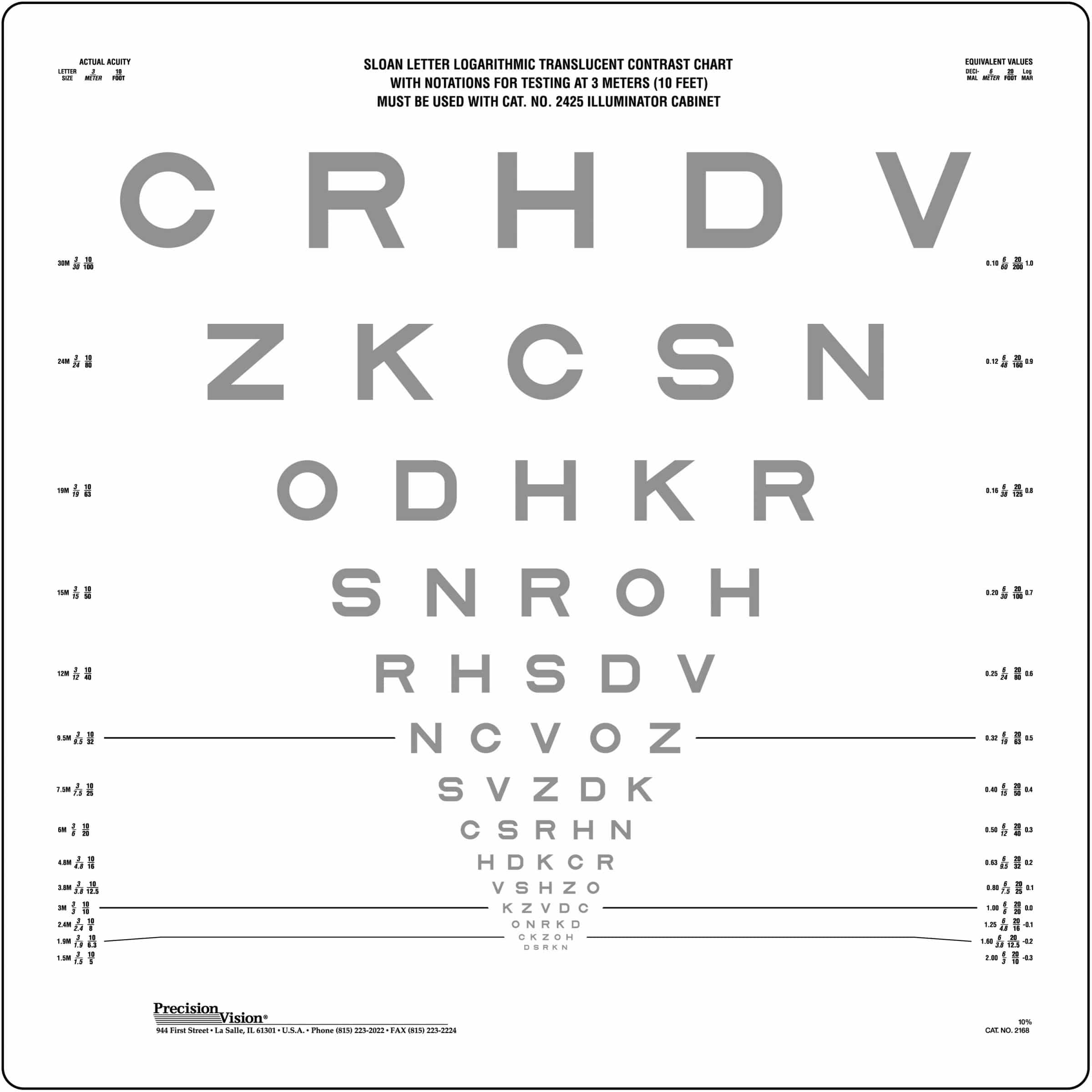 3 meter 10 ft low contrast etdrs eye charts precision vision 9500 select options nvjuhfo Image collections
