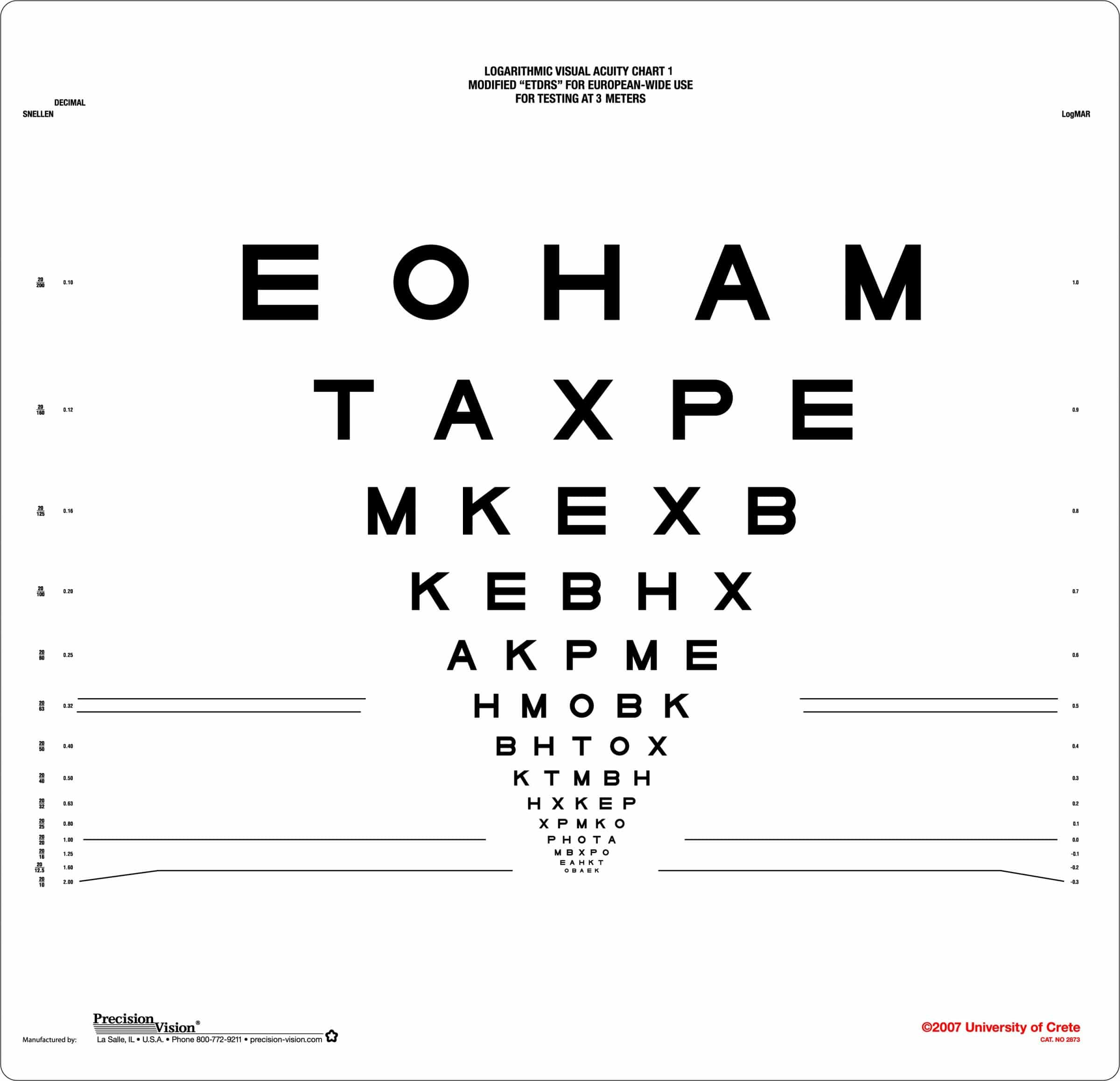3 meter 10 ft high contrast etdrs eye charts archives 7475 add to cart nvjuhfo Choice Image