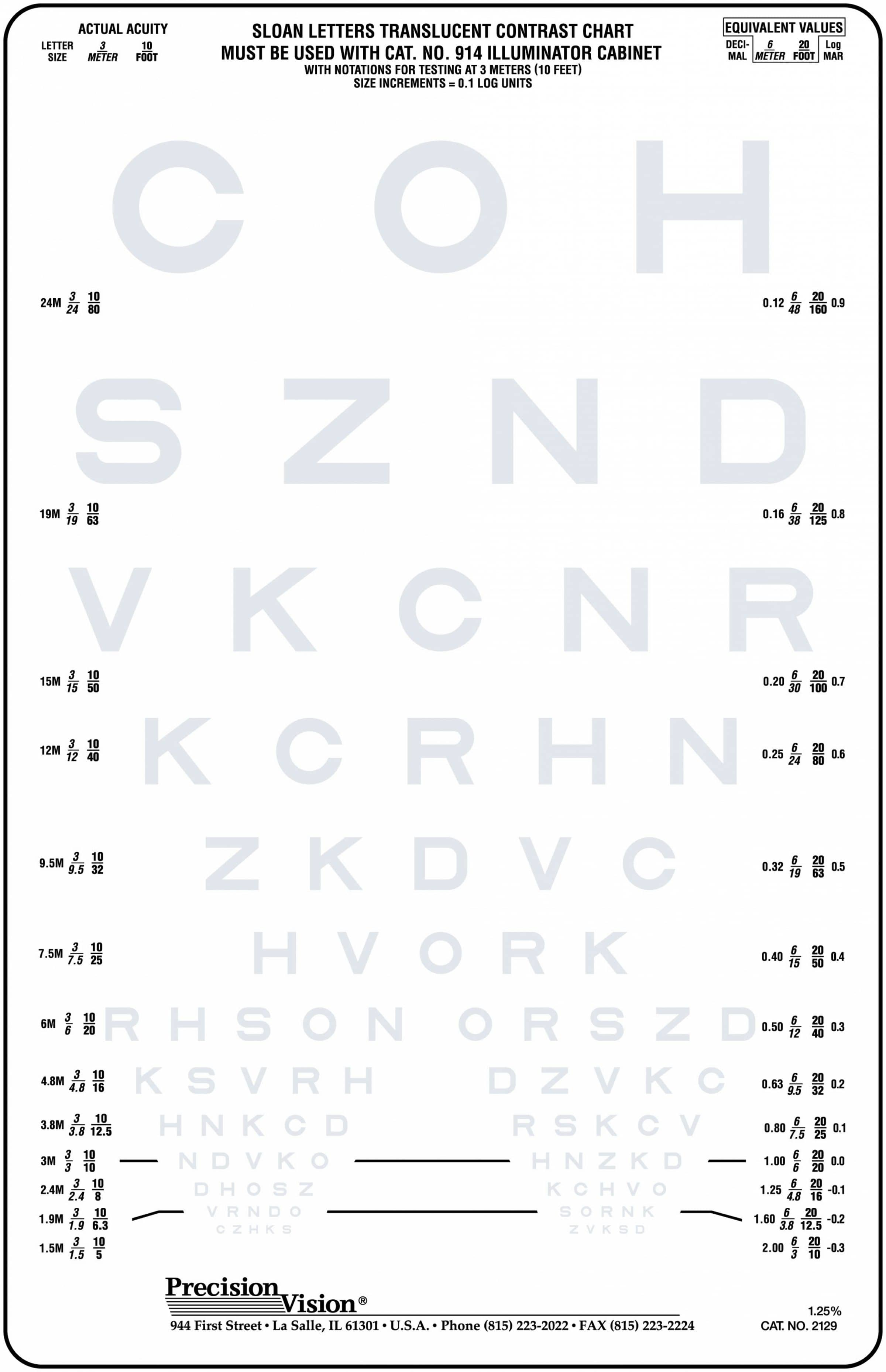 Contrast eye charts precision vision 125 contrast sensitivity chart using sloan optotypes geenschuldenfo Image collections