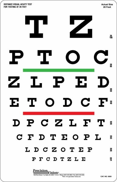 Snellen Eye Chart For Visual Acuity And Color Vision Test