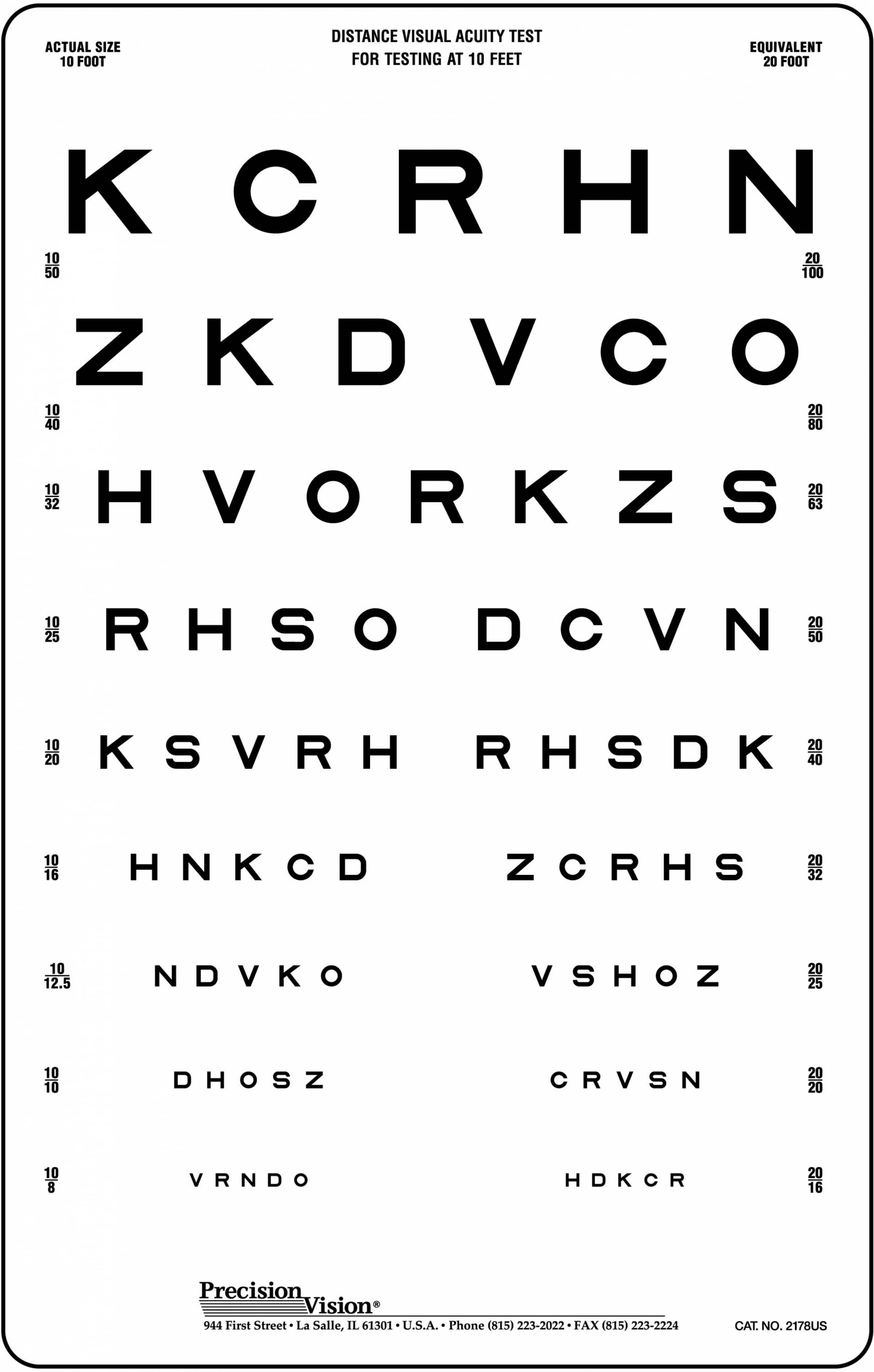 Linear spaced translucent sloan vision chart precision vision