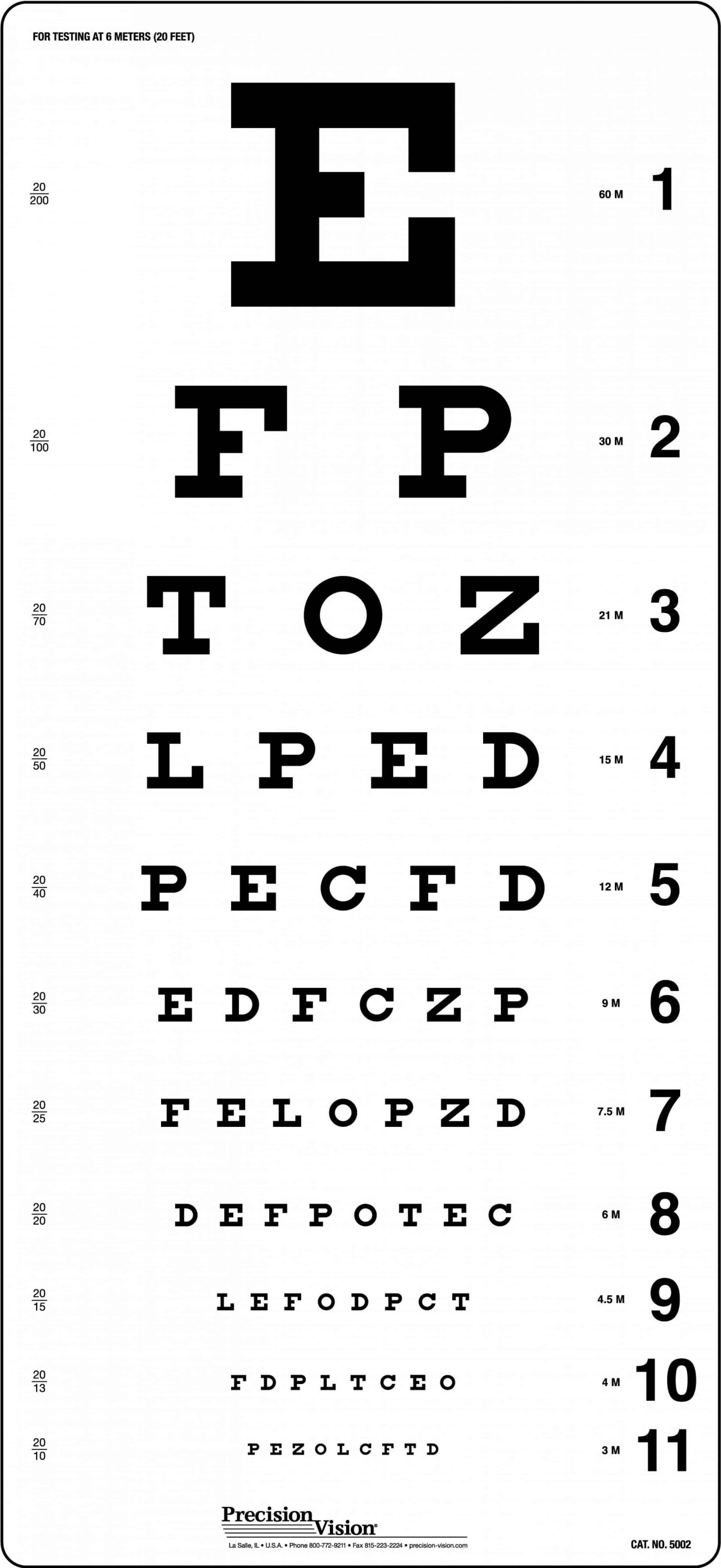 Traditional Snellen Eye Chart