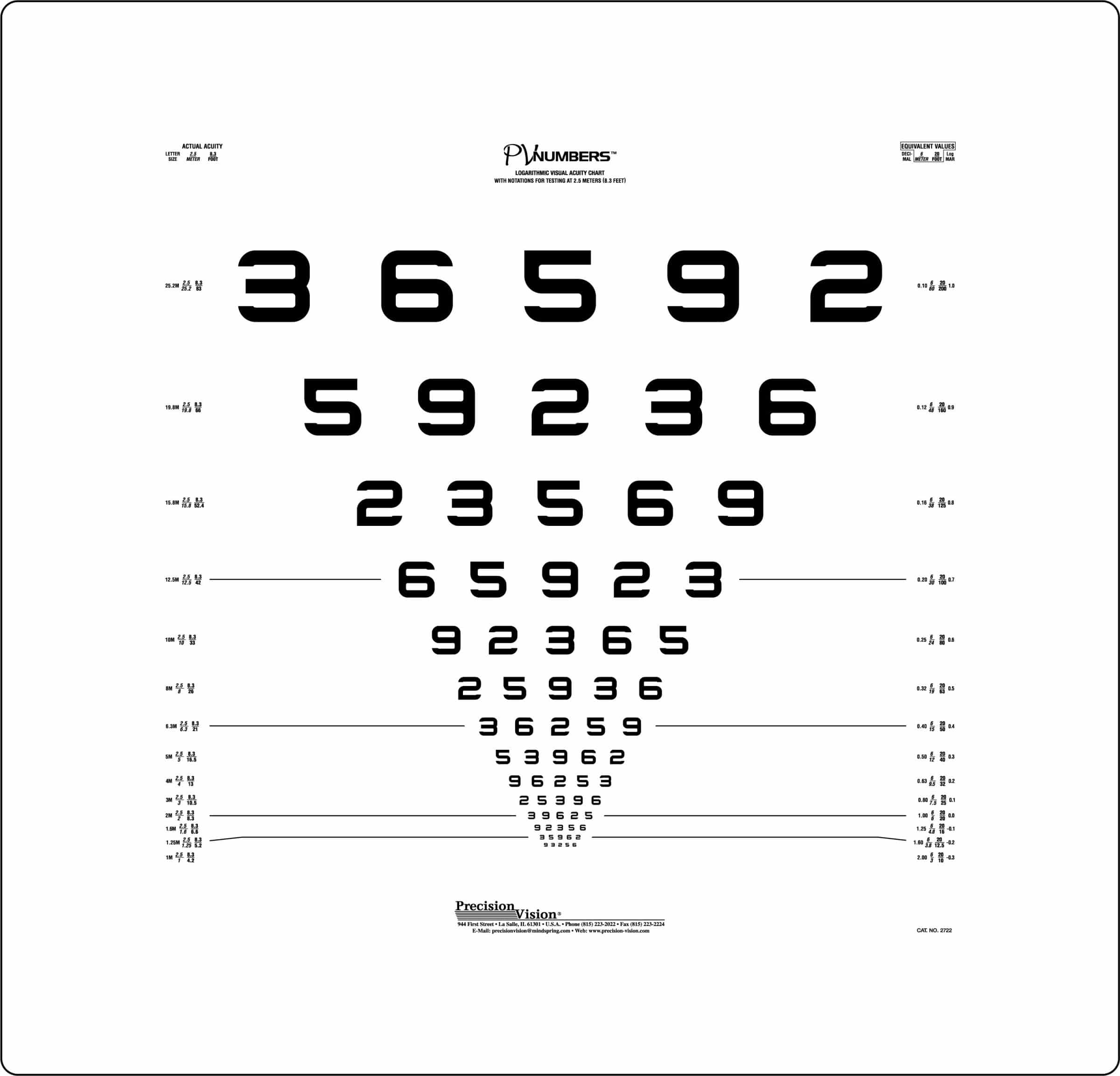 2 25 meter 65 83 ft high contrast eye charts precision vision 6500 add to cart geenschuldenfo Gallery