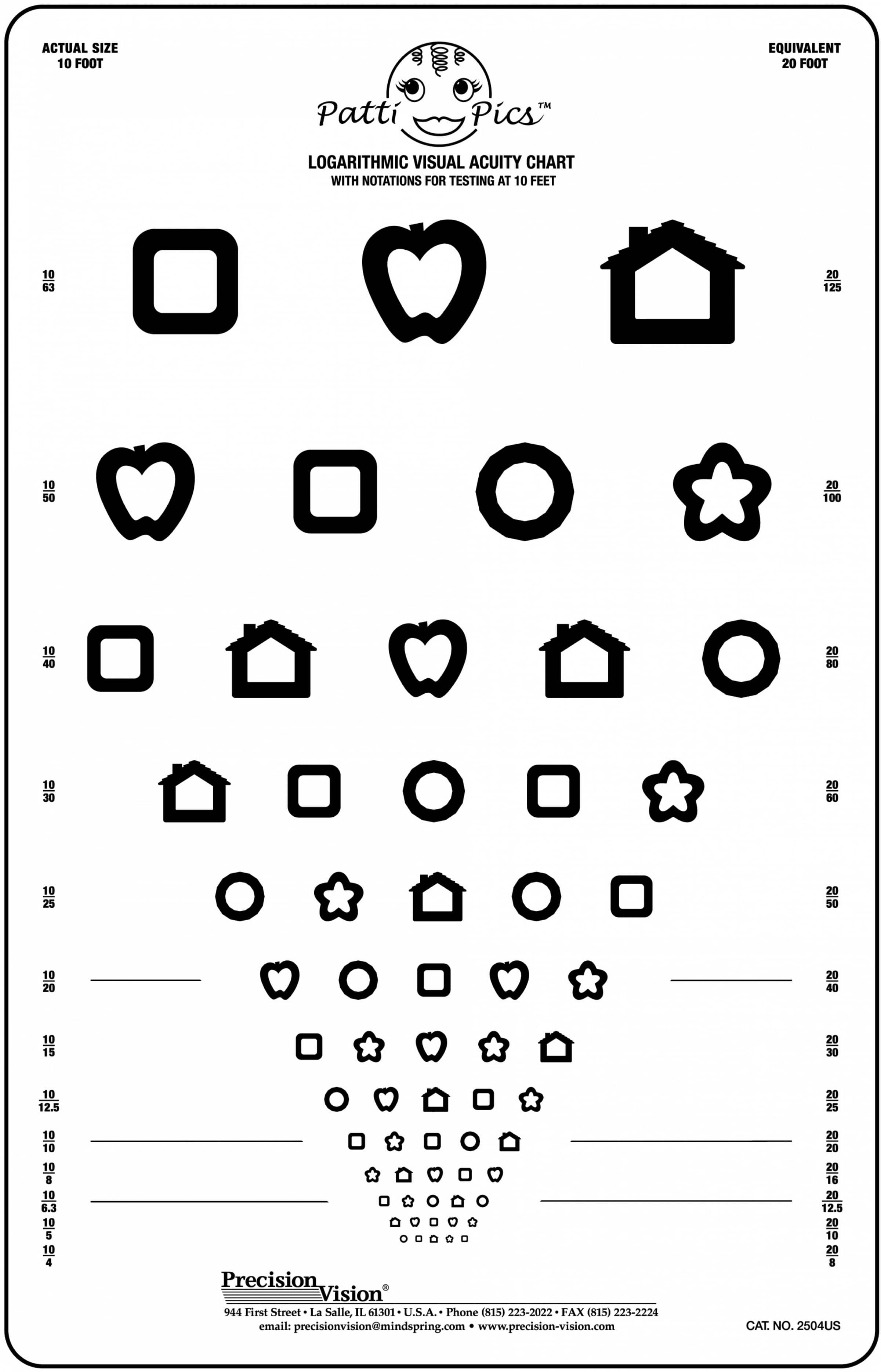 what line on the eye chart is 20 20 image collections